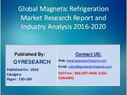 13-Plate Freezer Market 2016 Global Industry Review, Research, Statistics, Growth 2021